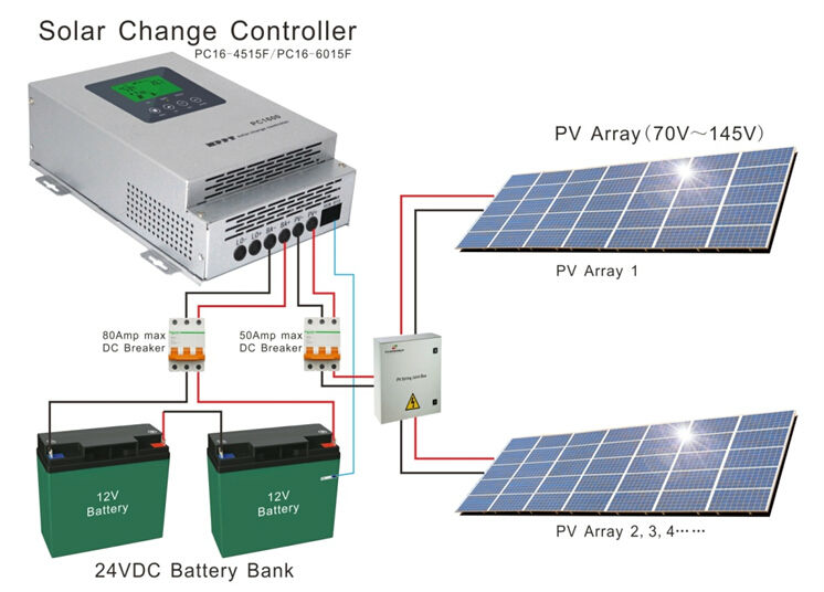 Smart size MPPT Solar Charge Controller 45A/60A