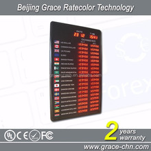 Bank led exchange rate board display with TCP/IP control