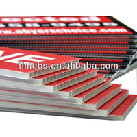Types of advertising boards/ Pp corrugated plastic advertising board