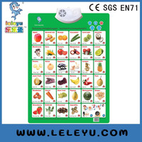 Wholesale Early education learning Fruit Electronic battery voice talking sound wall chart for child
