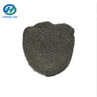 2017hot Sales Ferro Silicon Powder In