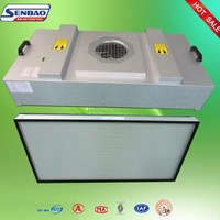High Efficiency FFU HEPA Exhaust Fan Filters For Hospital Systems