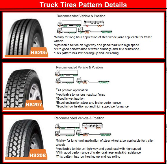 Chinese Top 10 Tyre Brands Heavy Duty Truck Tire 11r 24.5 ...