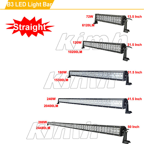 New Product Auto Parts LED Light Bars For Off-road