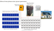 hot sale solar power Inverter system for water pump DC to AC 96v off grid solar panel system 10kw solar system