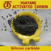 Manufacture price of black/green Silicon Carbide /SiC for abrasive material