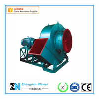 High temperature Blower fan for Industrial dust collector