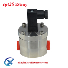 America Technology Analogue Flow Meter