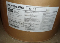 PTFE fine powder DF-21