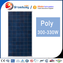 310W Panel Solar Poly 310 Watt Good Quality Cheap PV Solar Panel for India Market from Broadway Chinese Best Factory