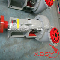 SB SERIES electric motor driven pumping equipment