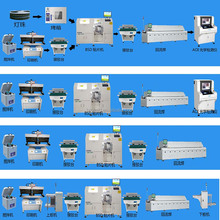 Fully automatic smt production line,pick and place mahine,production line for led lamps