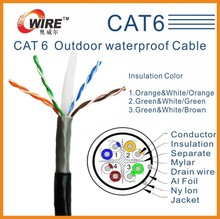 OWIRE Lan Cable CM(UL) FTP Cat6 4pair 23AWG 305M/Roll CCA BC Passing TEST