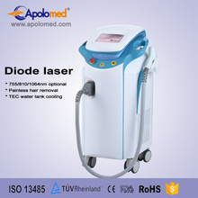 Economic and Reliable diode laser 808nm by TUV certified