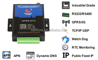 RS232 gsm gprs dtu modem (Data Terminal Unit) M2M for Remote control and monitoring of electricity transformers