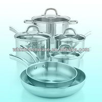 Good Qualtity Cast Iron Stainless Steel Cookware Sets