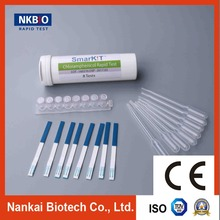 Chloramphenicol Antibiotic Test Kit Milk