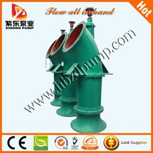 Low head vertical axial flow fan & slurry pump manufacturer