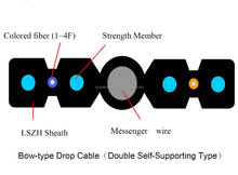 6 cores Double Self-supporting Bow-type Drop Optical Fiber Cable