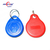 Best Price Rubber Smart Key