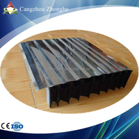 Zhonghe Steel plaste telescopic cover guide shield China supplier