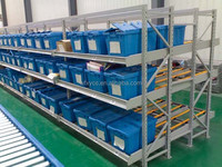 sliding racks pallet flow storage rack