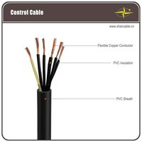 600V PVC insulated control cable CVV cable and CVV-S cable