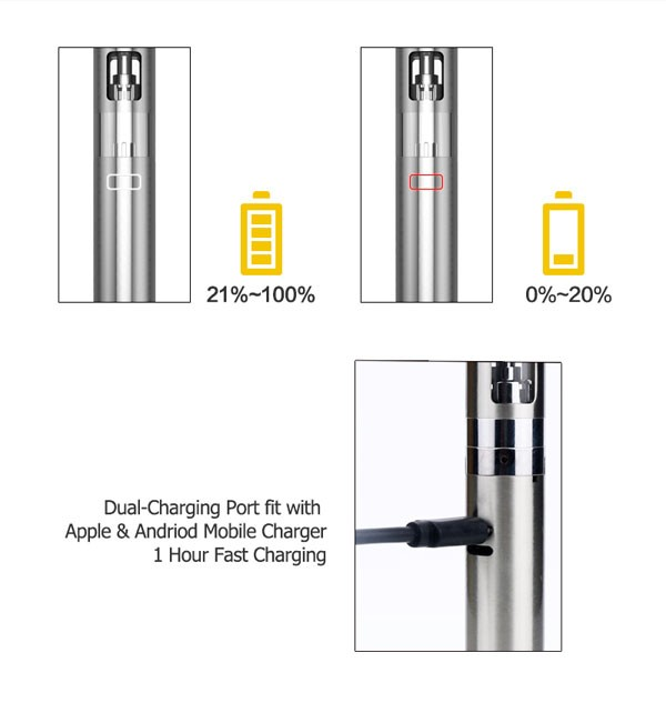 Ego Wholesale vapor mini 900mah battery mini vapor clearomizer kit ecigarette 900mah mini ecig