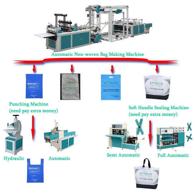 Full Automatic non woven t shirt bag making machine price