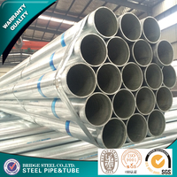 Thick Wall Pipe Special Pipe and gas and water, transportation pipe of oil,structure pipe Application galvanized round pipe