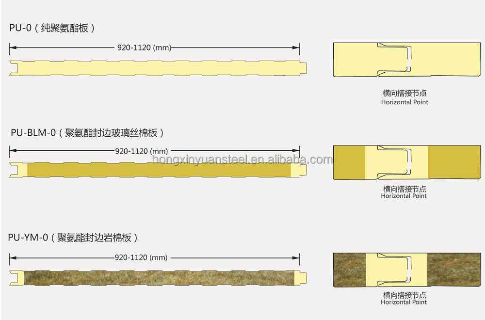 thermal expansion how to get rock wool
