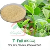 Green tea extract 98% polyphenols/ 80%Catechines/50% EGCG