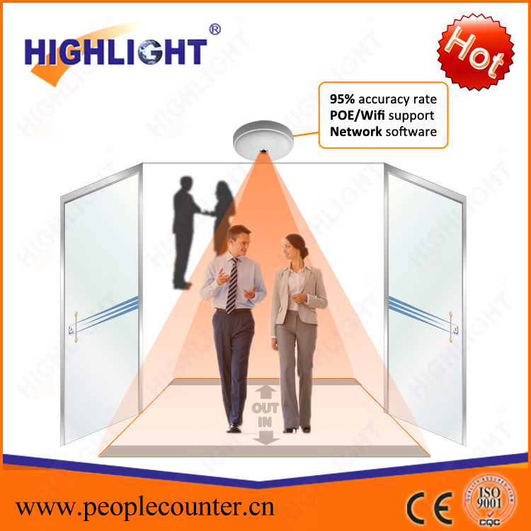 HIghlight HPC008 IP enabled wifi camera people flow statistic overhead person counter