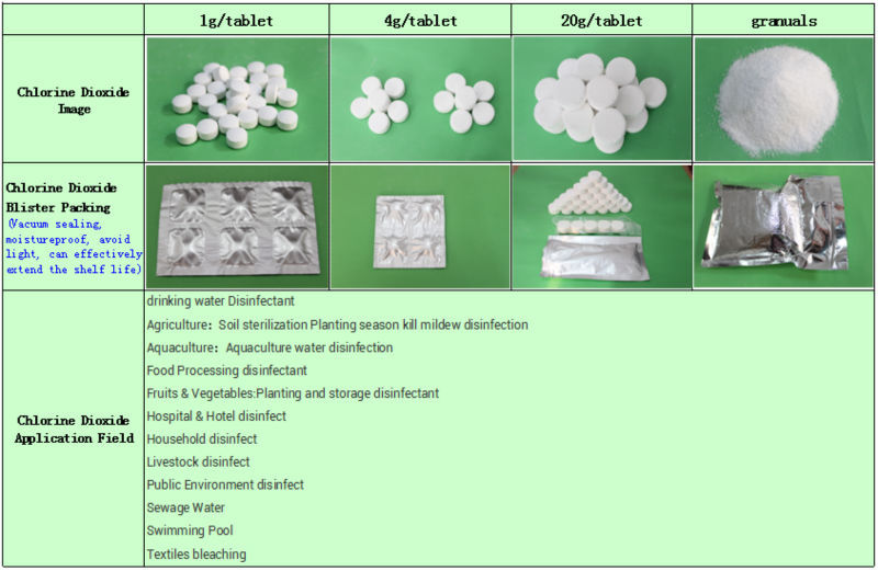 Factory Supply Disinfectant Chlorine Tablets For Sewage