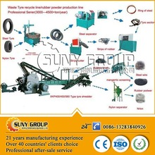 China famous waste tyre and plastic recycling plant for sale