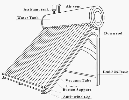Aluminum Alloy type solar water heater low non pressure bearing vacuum tubes solar water heater