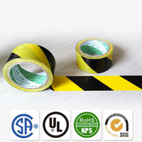 PVC Warning and Marking Tapes ( Double colors), Regional identity and the protection of ground