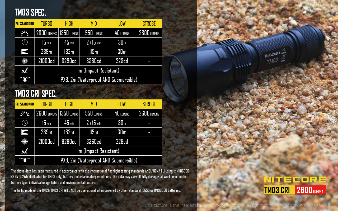 NITECORE TM03 2800 Lumens outdoor searching LED flashlight