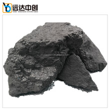 94% Low ash & low sulfur Anthracite Coal for Gas Calcined