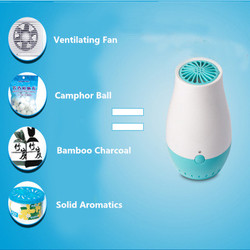 USB Portable Ionic Air Purifier, Ozone Freshener for for Small Bedroom, Pets Room, Refrigerator, Car, Traveling
