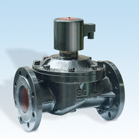 CE1F Series Flange Connection Solenoid Valves