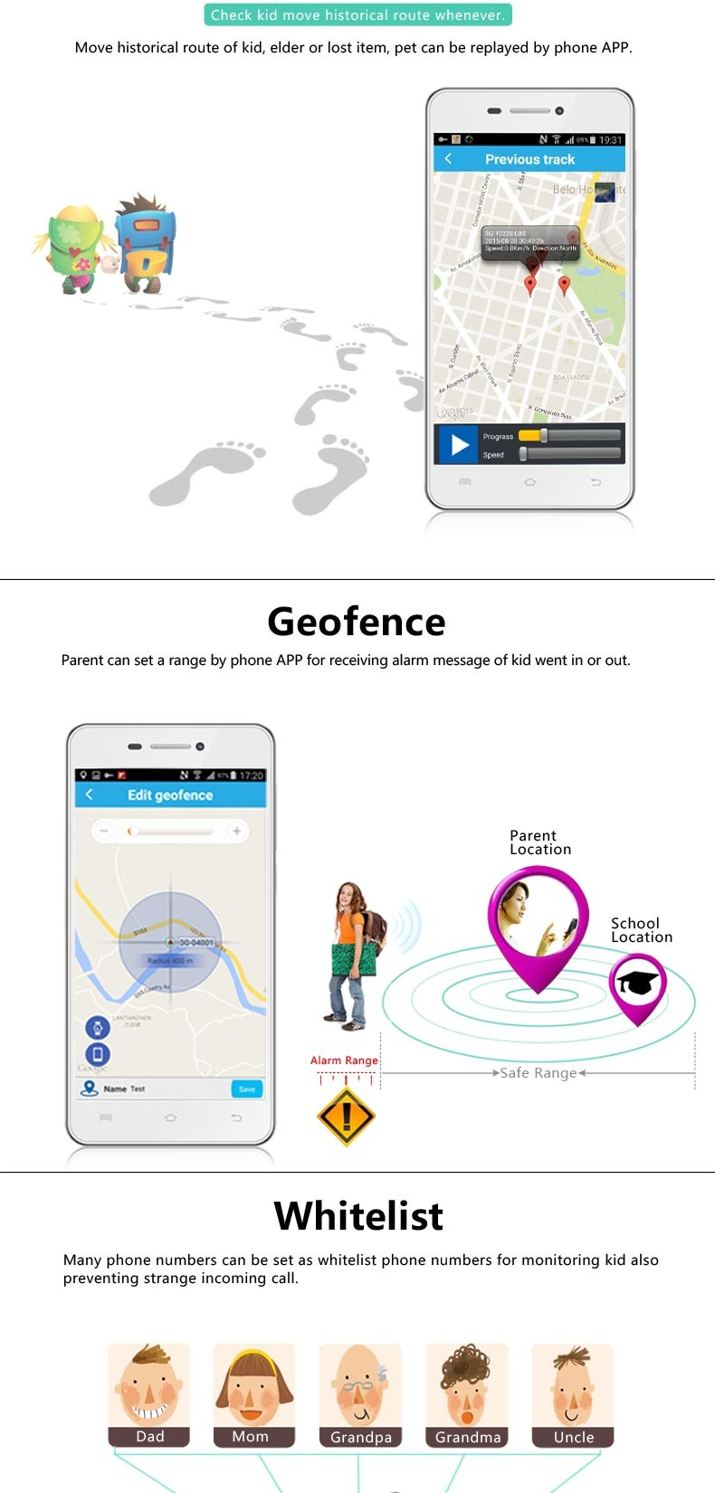 Smart Micro GPS Tracker For Personal Items
