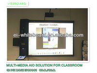 Factory OEM supply projector whiteboard, interactive whiteboard TV