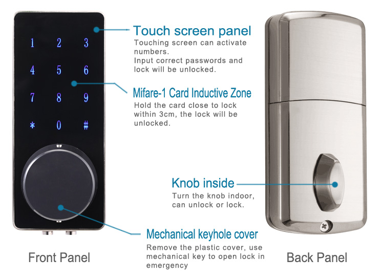 Electronic card reader touch screen keypad lock