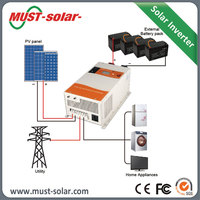 off grid solar system inverter input 1 phase output 3 phase wall pack inverter air conditioning