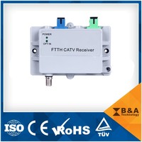 FTTH CATV Optical Receiver