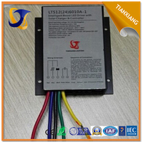 high quality IP65 solar street light charge controller