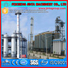 Medical Grade Industrial Dehydrated Ethanol Production