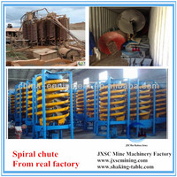 China price ore dressing equipment glass fiber spiral machine