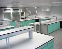 Lab Furniture Central Table Science Steel Center Bench
